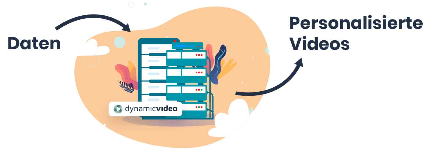 Der Prozess - Personalisierte Videos von Dynamic Video